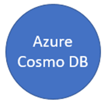 Azure Cosmo DB