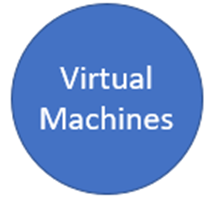 Azure VMs
