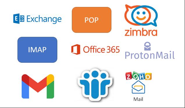 Email Migration Service